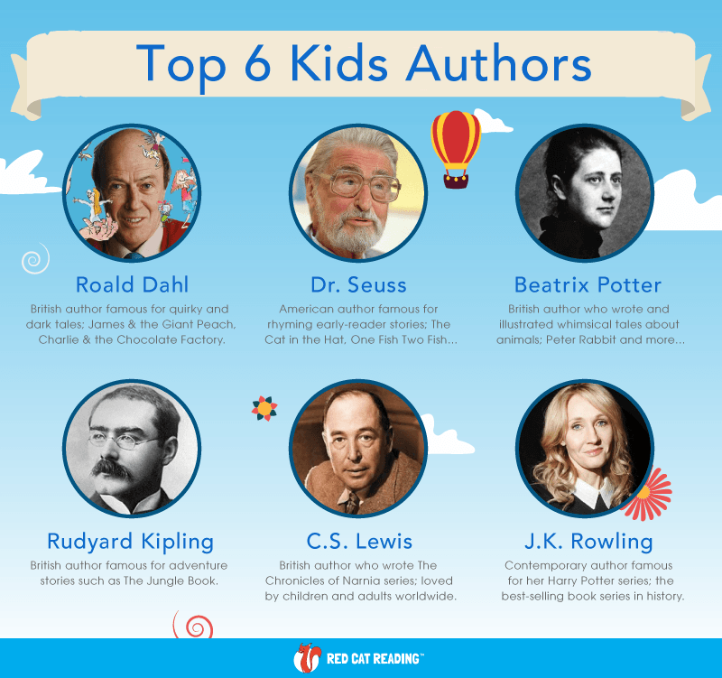 Red Cat Reading Infographic - Top 6 Kids Authors_2-01